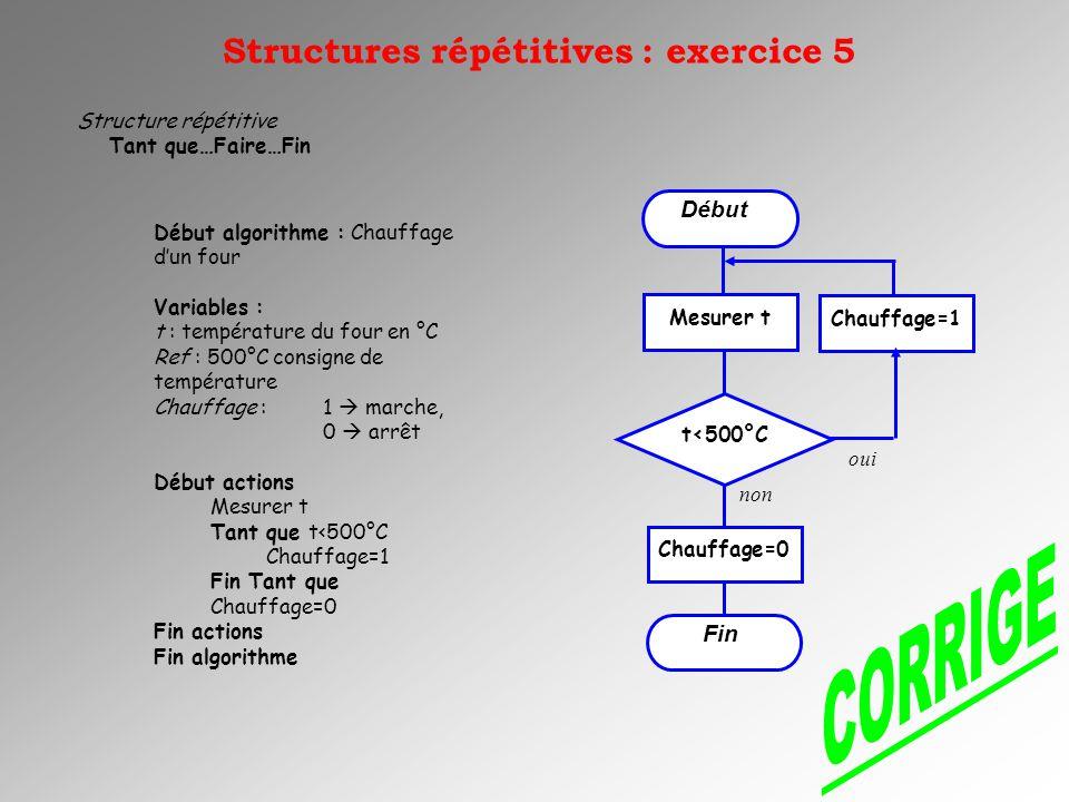 Début algorithme : Chauffage dun four Variables : t : température du four en °C Ref : 500°C consigne de température Chauffage :1 marche, 0 arrêt Début