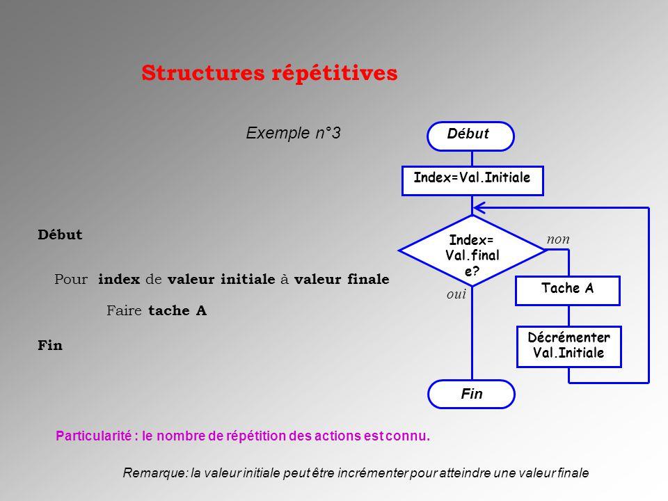 Structures répétitives Exemple n°3 Particularité : le nombre de répétition des actions est connu. Remarque: la valeur initiale peut être incrémenter p
