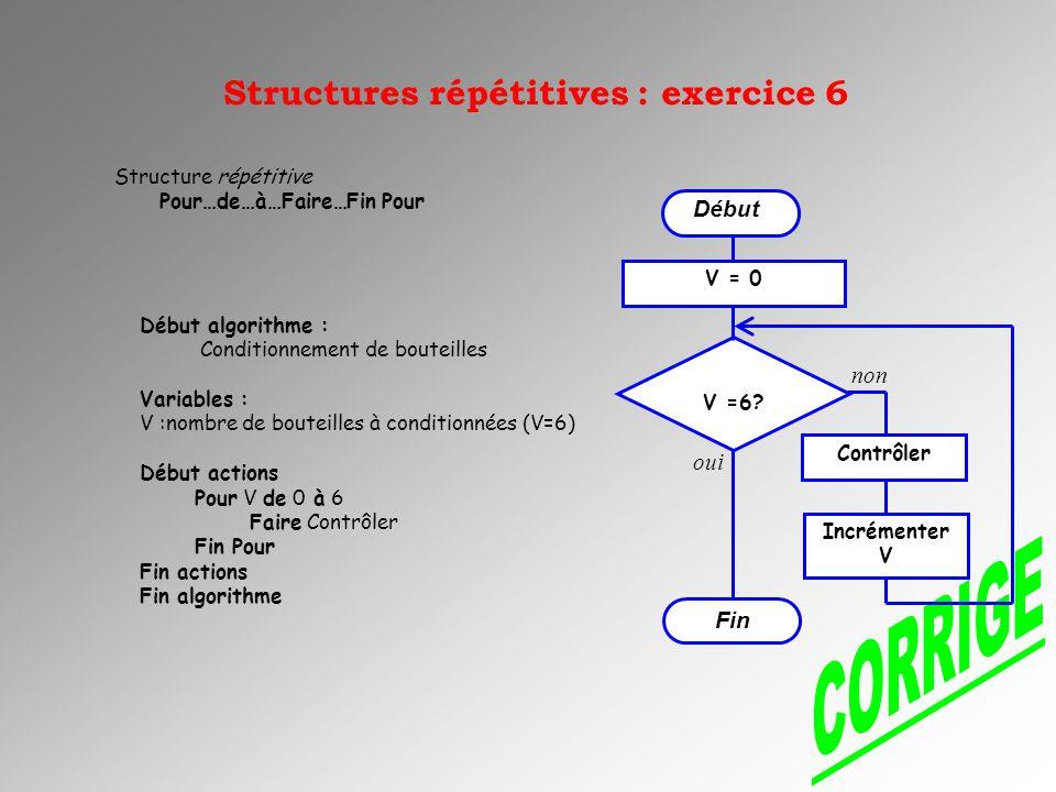 Structures répétitives : exercice 6 V = 0 V =6? Début Fin Contrôler Incrémenter V non oui Structure répétitive Pour…de…à…Faire…Fin Pour Début algorith