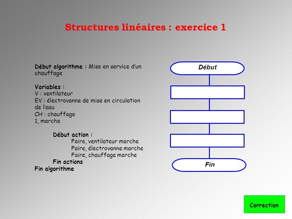 Structures répétitives Exemple n°2 Particularité : laction peut ne jamais être exécutée (ici,si la condition est fausse dès le début).