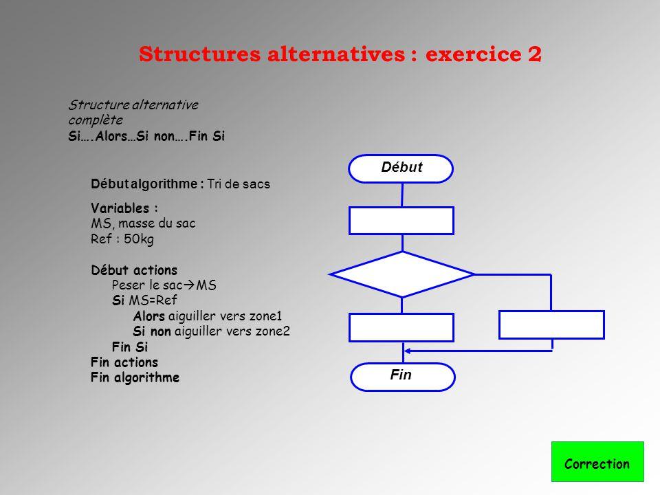 MS= pesée MS=Ref Diriger vers Z2 Début Fin Structure alternative complète Si….Alors…Si non….Fin Si Début algorithme : Tri de sacs Variables : MS, masse du sac Ref : 50kg Début actions Peser le sac MS Si MS=Ref Alors aiguiller vers zone1 Si non aiguiller vers zone2 Fin Si Fin actions Fin algorithme Structures alternatives : exercice 2 vrai faux Diriger vers Z1