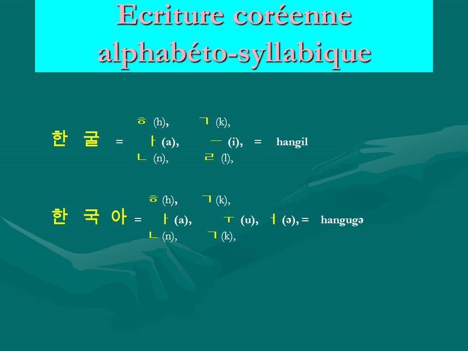 Ecriture coréenne alphabéto-syllabique (h), (k), = (a), (i), = hangil (n), (l), (h), (k), = (a), (u), ( ә ), = hangug ә (n), (k),