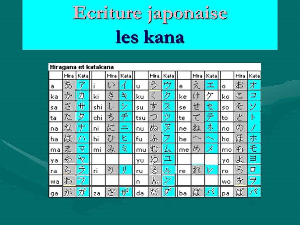 Ecriture japonaise les kana