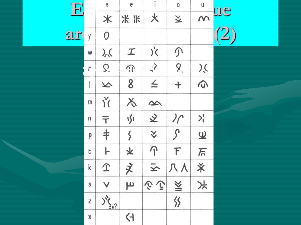 Ecriture syllabique arcado-chypriote (2) Syllabaire dIdalion