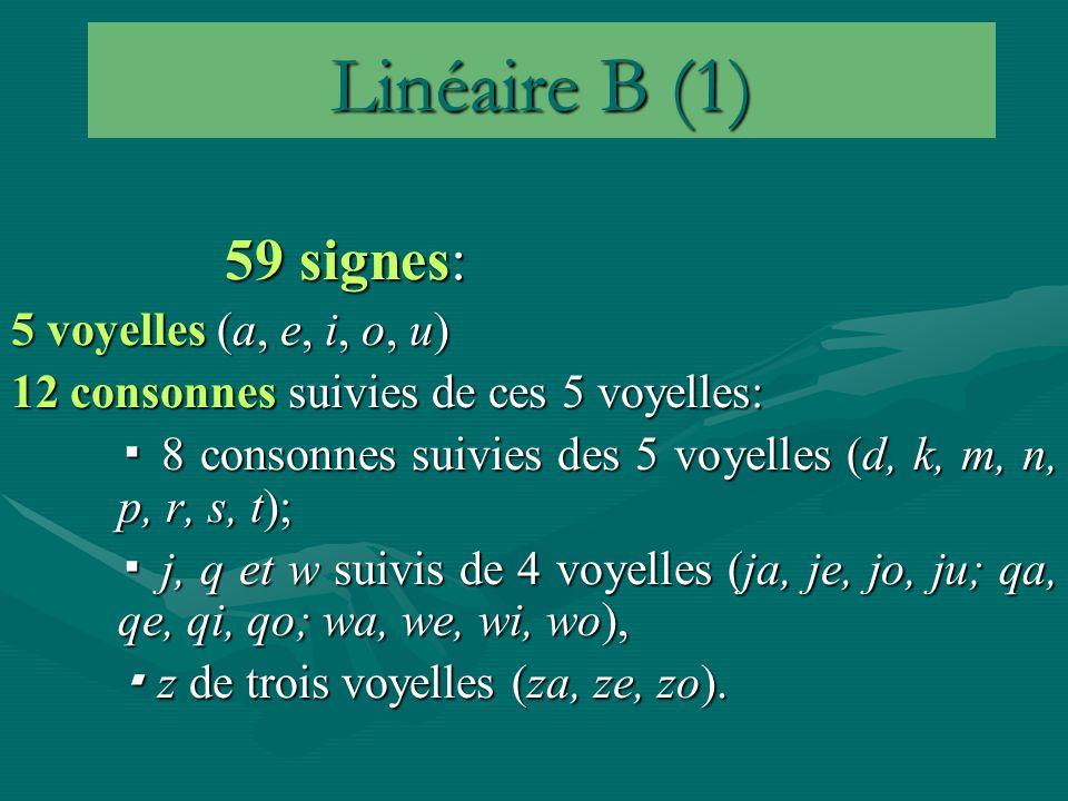 Linéaire B (1) 59 signes: 5 voyelles (a, e, i, o, u) 12 consonnes suivies de ces 5 voyelles: 8 consonnes suivies des 5 voyelles (d, k, m, n, p, r, s, t); 8 consonnes suivies des 5 voyelles (d, k, m, n, p, r, s, t); j, q et w suivis de 4 voyelles (ja, je, jo, ju; qa, qe, qi, qo; wa, we, wi, wo), j, q et w suivis de 4 voyelles (ja, je, jo, ju; qa, qe, qi, qo; wa, we, wi, wo), z de trois voyelles (za, ze, zo).