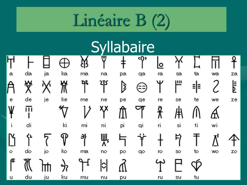Linéaire B (2) Syllabaire