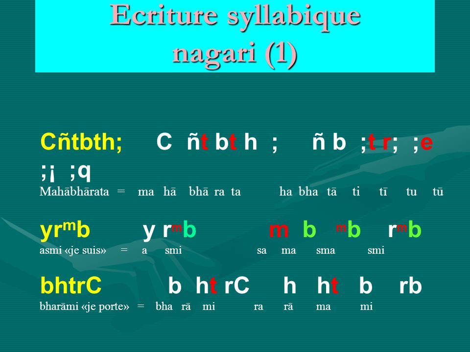 Ecriture syllabique nagari (1) Cñtbth; C ñt bt h ; ñ b ;t r; ;e ;¡ ;q Mahābhārata = ma hā bhā ra ta ha bha tā ti tī tu tū yr m b y r m b m b m b r m b asmi «je suis» = a smi s a ma sma smi bhtrC b ht rC h ht b rb bharāmi « je porte» = bha rā mi r a rā ma mi