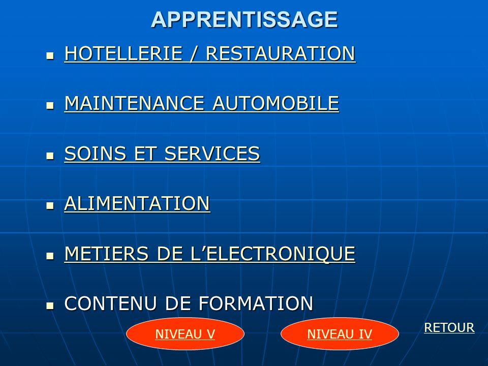 APPRENTISSAGE HOTELLERIE / RESTAURATION HOTELLERIE / RESTAURATION HOTELLERIE / RESTAURATION HOTELLERIE / RESTAURATION MAINTENANCE AUTOMOBILE MAINTENANCE AUTOMOBILE MAINTENANCE AUTOMOBILE MAINTENANCE AUTOMOBILE SOINS ET SERVICES SOINS ET SERVICES SOINS ET SERVICES SOINS ET SERVICES ALIMENTATION ALIMENTATION ALIMENTATION METIERS DE LELECTRONIQUE METIERS DE LELECTRONIQUE METIERS DE LELECTRONIQUE METIERS DE LELECTRONIQUE CONTENU DE FORMATION CONTENU DE FORMATION RETOUR NIVEAU VNIVEAU IV