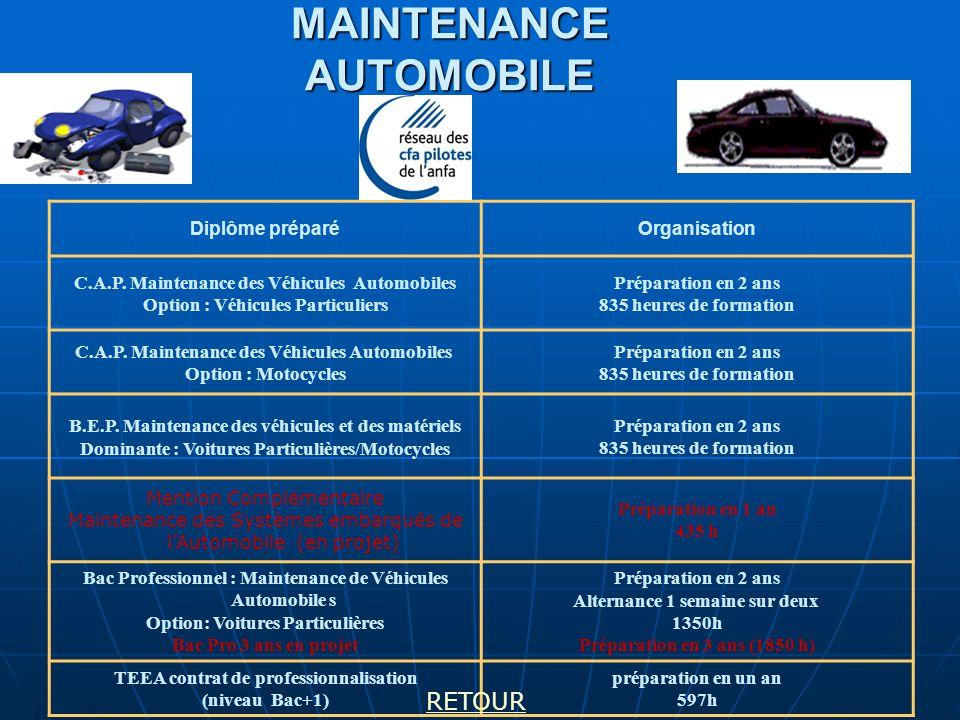 MAINTENANCE AUTOMOBILE Diplôme préparéOrganisation C.A.P. Maintenance des Véhicules Automobiles Option : Véhicules Particuliers Préparation en 2 ans 8