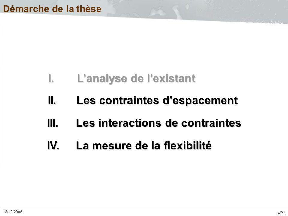 14/37 18/12/2006 I. Lanalyse de lexistant II. Les contraintes despacement III.