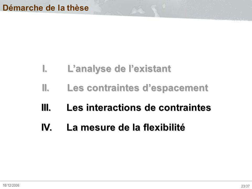 23/37 18/12/2006 I. Lanalyse de lexistant II. Les contraintes despacement III.
