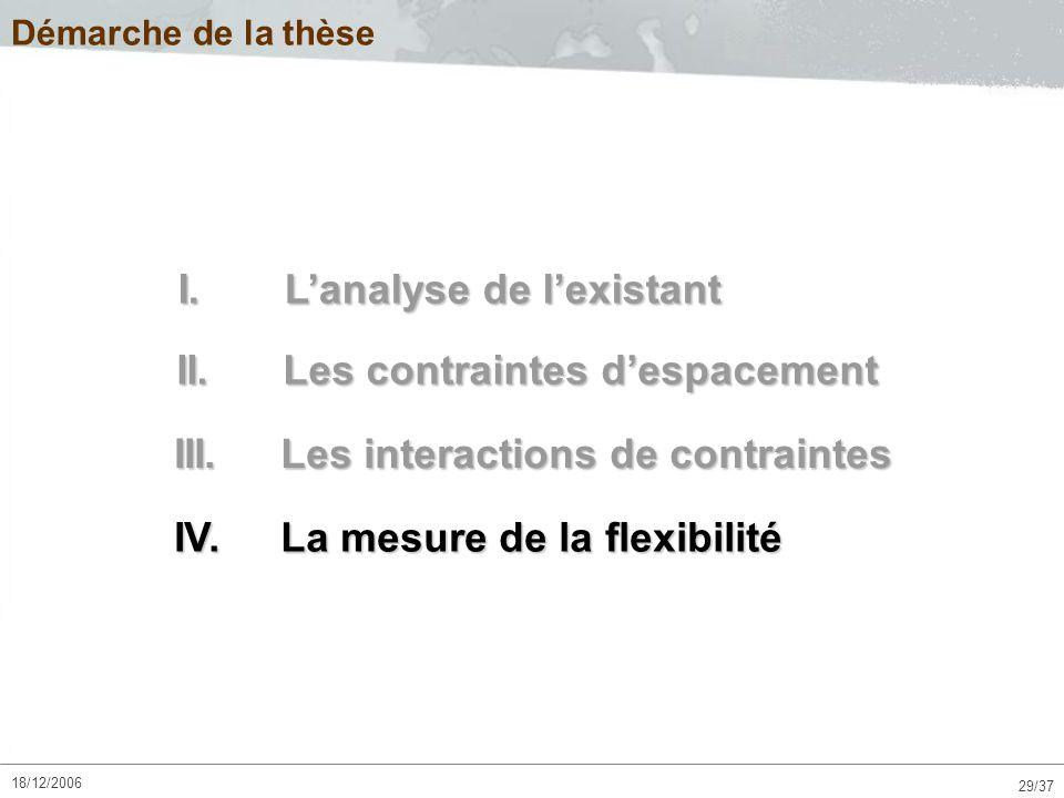 29/37 18/12/2006 I. Lanalyse de lexistant II. Les contraintes despacement III.