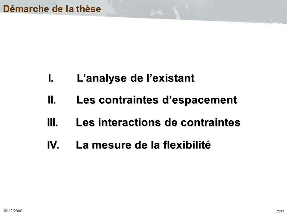 7/37 18/12/2006 I. Lanalyse de lexistant II. Les contraintes despacement III.