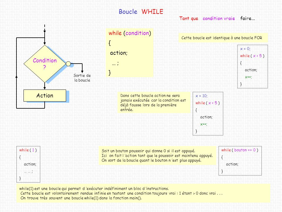while(1) est une boucle qui permet d exécuter indéfiniment un bloc d instructions. Cette boucle est volontairement rendue infinie en testant une condi