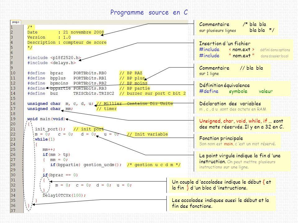 Programme source en C Commentaire /* bla bla sur plusieurs lignes bla bla */ Commentaire // bla bla sur 1 ligne Insertion d un fichier #include défini
