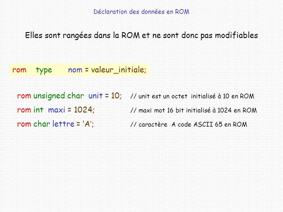 Déclaration des données en ROM Elles sont rangées dans la ROM et ne sont donc pas modifiables rom typenom = valeur_initiale; rom unsigned char unit =