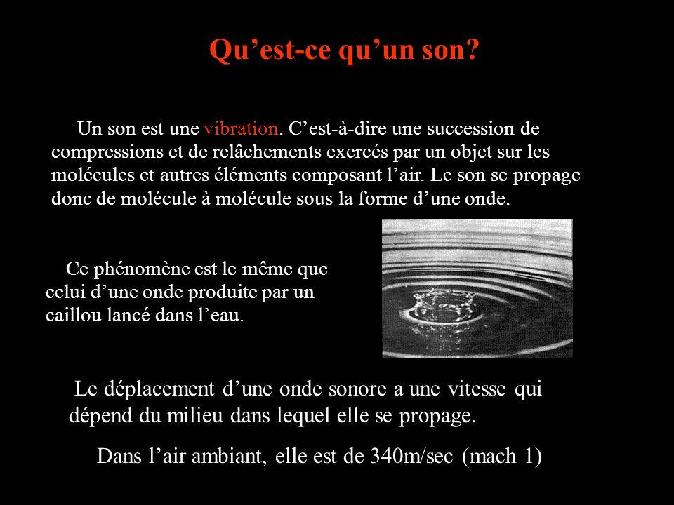 Quest-ce quun son? Un son est une vibration. Cest-à-dire une succession de compressions et de relâchements exercés par un objet sur les molécules et a