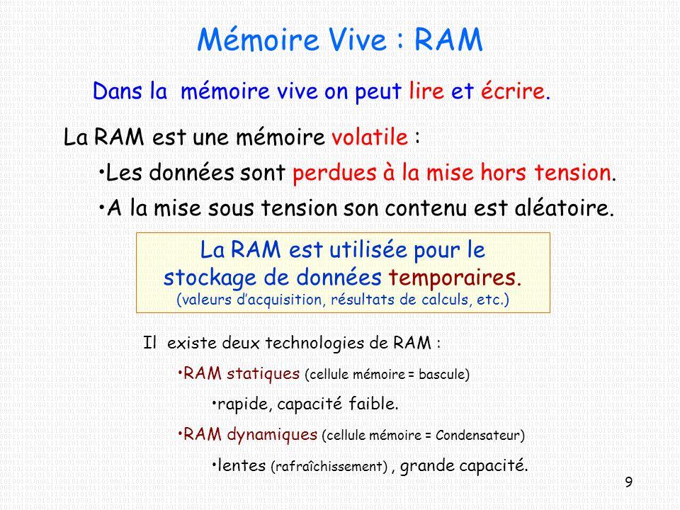 Mémoire Vive : RAM La RAM est utilisée pour le stockage de données temporaires. (valeurs dacquisition, résultats de calculs, etc.) Dans la mémoire viv