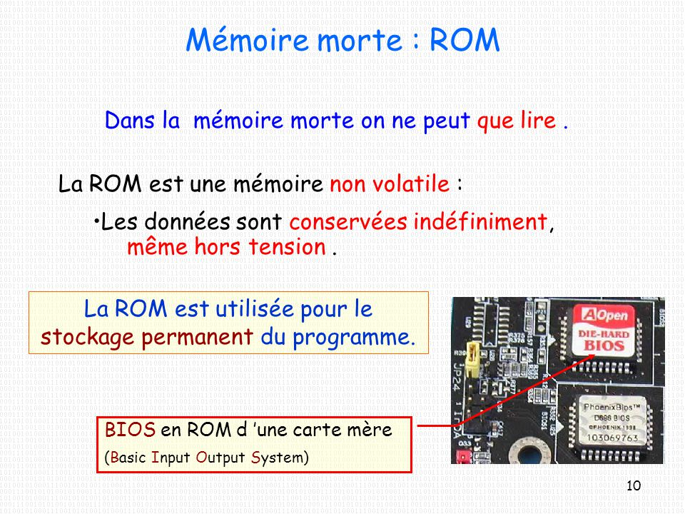 Mémoire morte : ROM Dans la mémoire morte on ne peut que lire. La ROM est une mémoire non volatile : Les données sont conservées indéfiniment, même ho