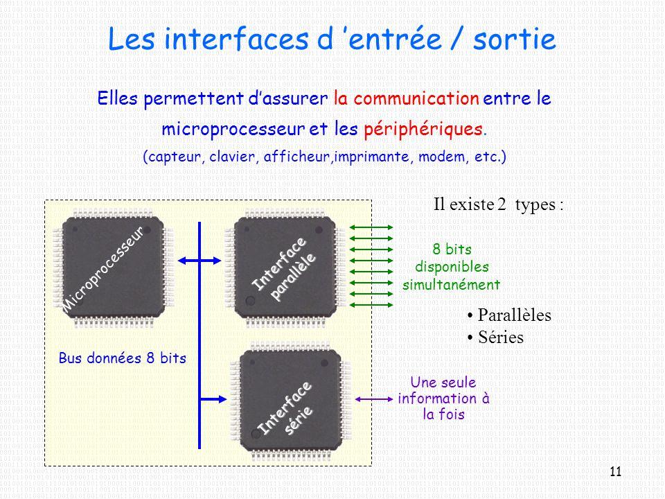 Microprocesseur Les interfaces d entrée / sortie Elles permettent dassurer la communication entre le microprocesseur et les périphériques. (capteur, c