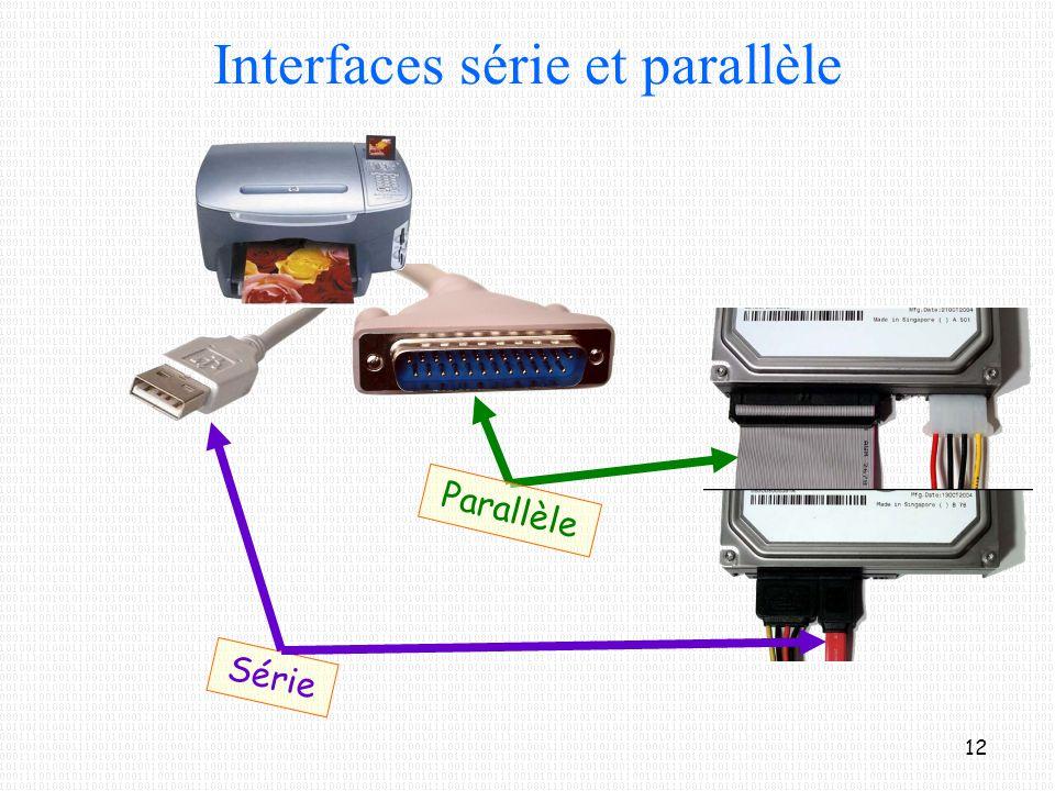 Interfaces série et parallèle Parallèle Série 12