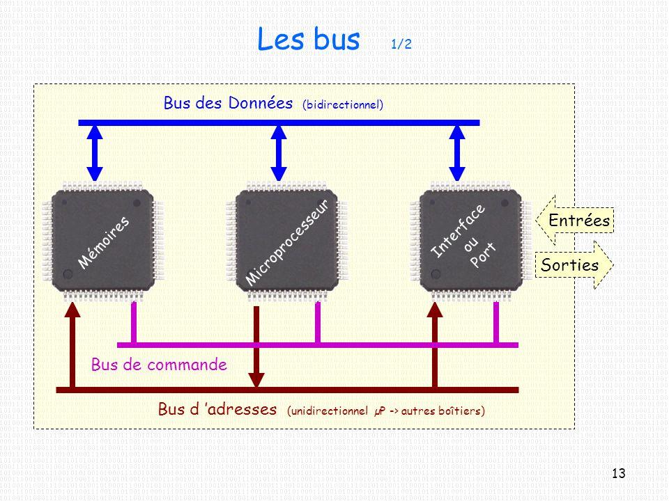 Les bus 1/2 Bus des Données (bidirectionnel) Bus d adresses (unidirectionnel µP -> autres boîtiers) Bus de commande Entrées Sorties MicroprocesseurMém