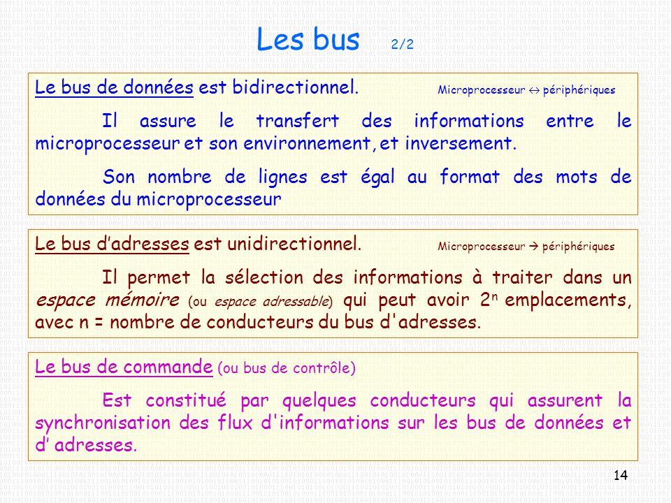 Les bus 2/2 Le bus dadresses est unidirectionnel. Microprocesseur périphériques Il permet la sélection des informations à traiter dans un espace mémoi