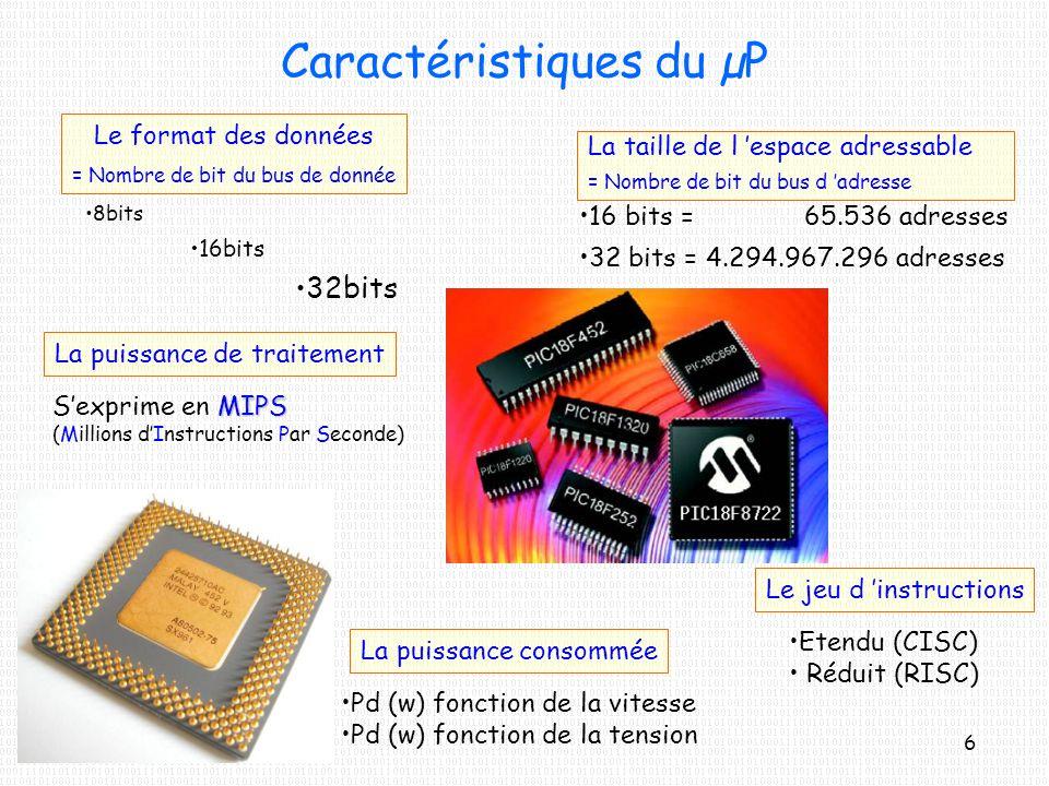 Caractéristiques du µP 8bits 16bits 32bits 16 bits = 65.536 adresses 32 bits = 4.294.967.296 adresses Le format des données = Nombre de bit du bus de