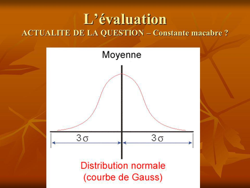 Lévaluation ACTUALITE DE LA QUESTION – Constante macabre ? André Antibi, 2003 VOIR LE CLIP