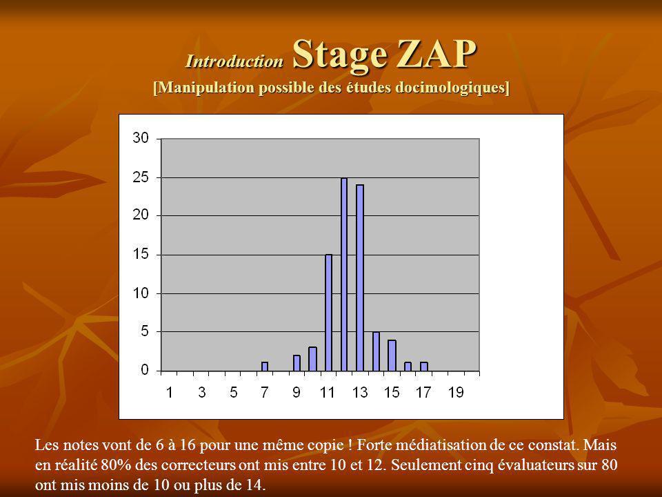 Introduction Stage ZAP [Manipulation possible des études docimologiques] Les notes vont de 6 à 16 pour une même copie .