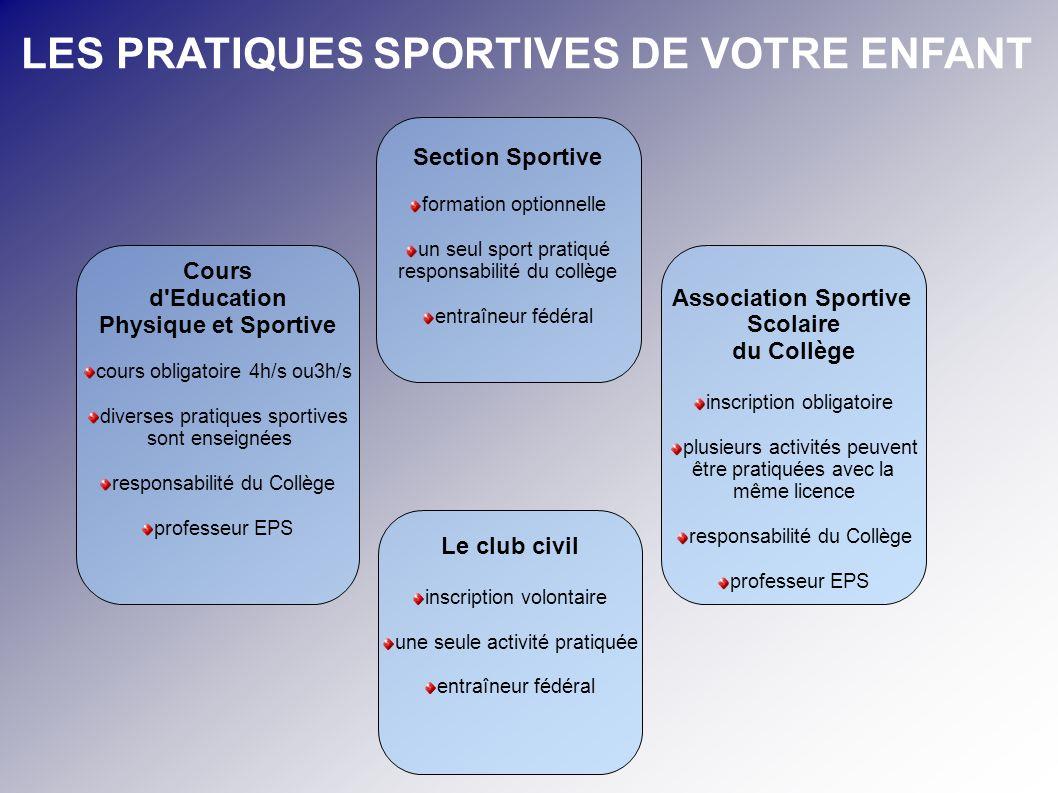 LES PRATIQUES SPORTIVES DE VOTRE ENFANT Cours d'Education Physique et Sportive cours obligatoire 4h/s ou3h/s diverses pratiques sportives sont enseign