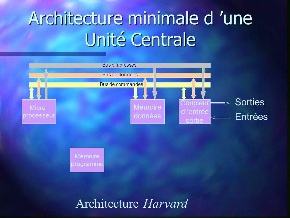 Architecture minimale d une Unité Centrale Mémoire données Coupleur d entrée sortie Bus de commandes Micro- processeur Architecture Harvard Sorties En