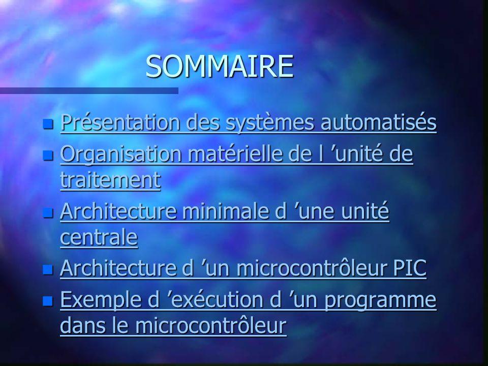 SOMMAIRE n Présentation des systèmes automatisés Présentation des systèmes automatisés Présentation des systèmes automatisés n Organisation matérielle