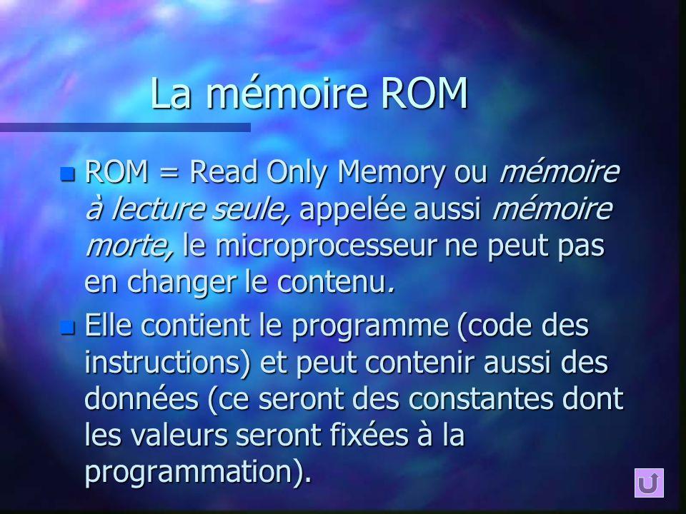 La mémoire ROM n ROM = Read Only Memory ou mémoire à lecture seule, appelée aussi mémoire morte, le microprocesseur ne peut pas en changer le contenu.