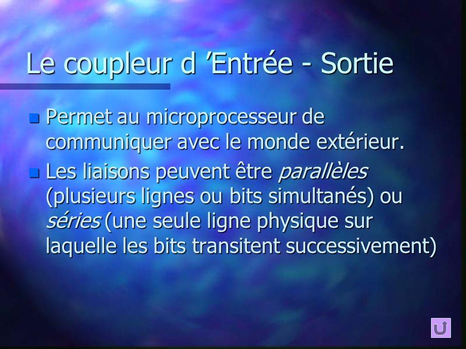 Le coupleur d Entrée - Sortie n Permet au microprocesseur de communiquer avec le monde extérieur. n Les liaisons peuvent être parallèles (plusieurs li