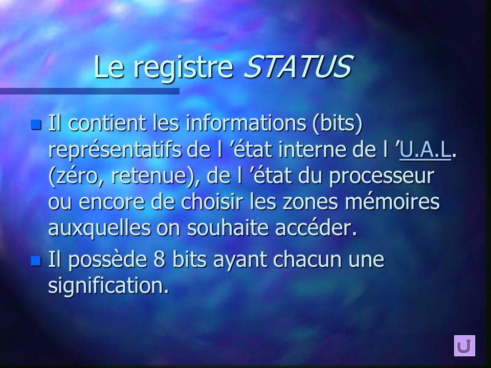 Le registre STATUS n Il contient les informations (bits) représentatifs de l état interne de l U.A.L. (zéro, retenue), de l état du processeur ou enco