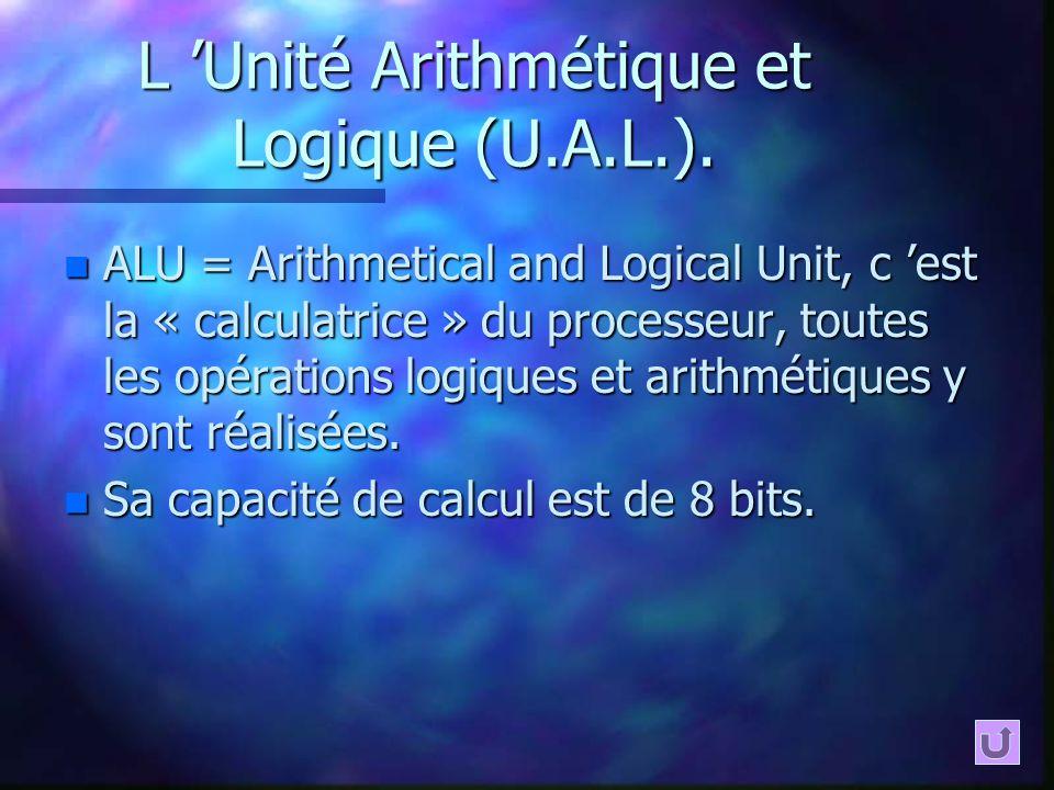 L Unité Arithmétique et Logique (U.A.L.). n ALU = Arithmetical and Logical Unit, c est la « calculatrice » du processeur, toutes les opérations logiqu