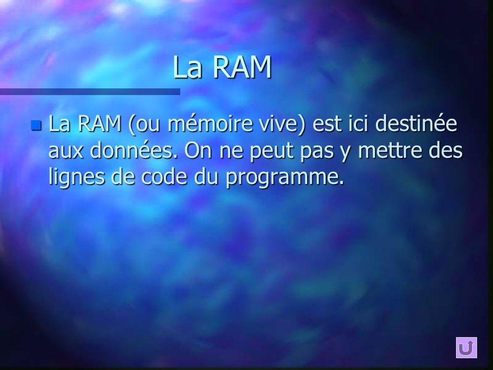 La RAM n La RAM (ou mémoire vive) est ici destinée aux données. On ne peut pas y mettre des lignes de code du programme.