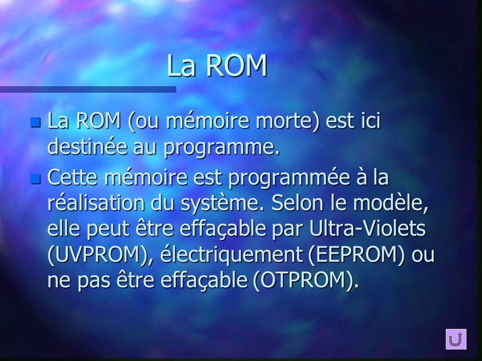 La ROM n La ROM (ou mémoire morte) est ici destinée au programme. n Cette mémoire est programmée à la réalisation du système. Selon le modèle, elle pe