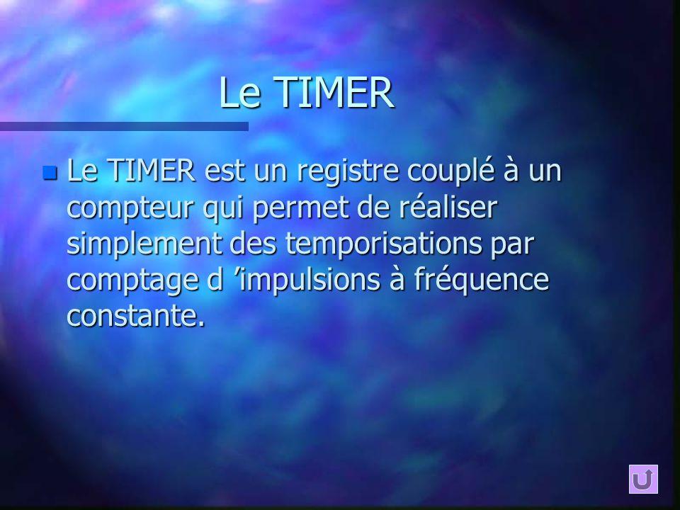 Le TIMER n Le TIMER est un registre couplé à un compteur qui permet de réaliser simplement des temporisations par comptage d impulsions à fréquence co