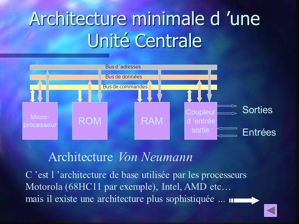 Architecture minimale d une Unité Centrale Mémoire données Coupleur d entrée sortie Bus de commandes Micro- processeur Architecture Harvard Sorties Entrées Bus de données Bus d adresses Mémoire programme Dans l architecture HARVARD, les données sont séparées du programme, chacun dispose de sa propre mémoire.