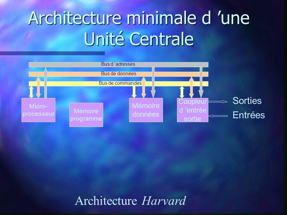 LE MICROPROCESSEUR (µP) n Il traite les différentes données selon le programme contenu dans la mémoire.