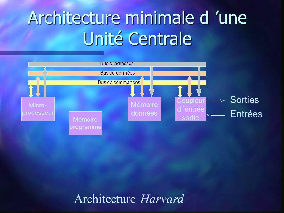 La mémoire RAM n RAM = Random Acces Memory ou mémoire à accès aléatoire, appelée aussi mémoire vive.