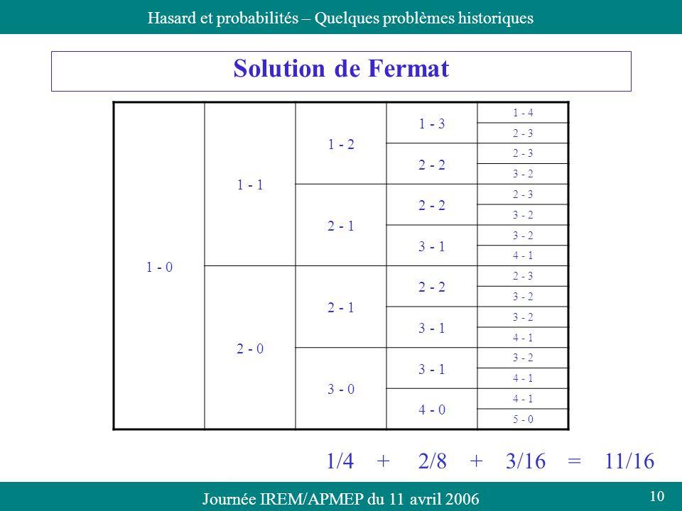 Journée IREM/APMEP du 11 avril 2006Hasard et probabilités – Quelques problèmes historiques Solution de Fermat 1 - 0 1 - 1 1 - 2 1 - 3 1 - 4 2 - 3 2 -