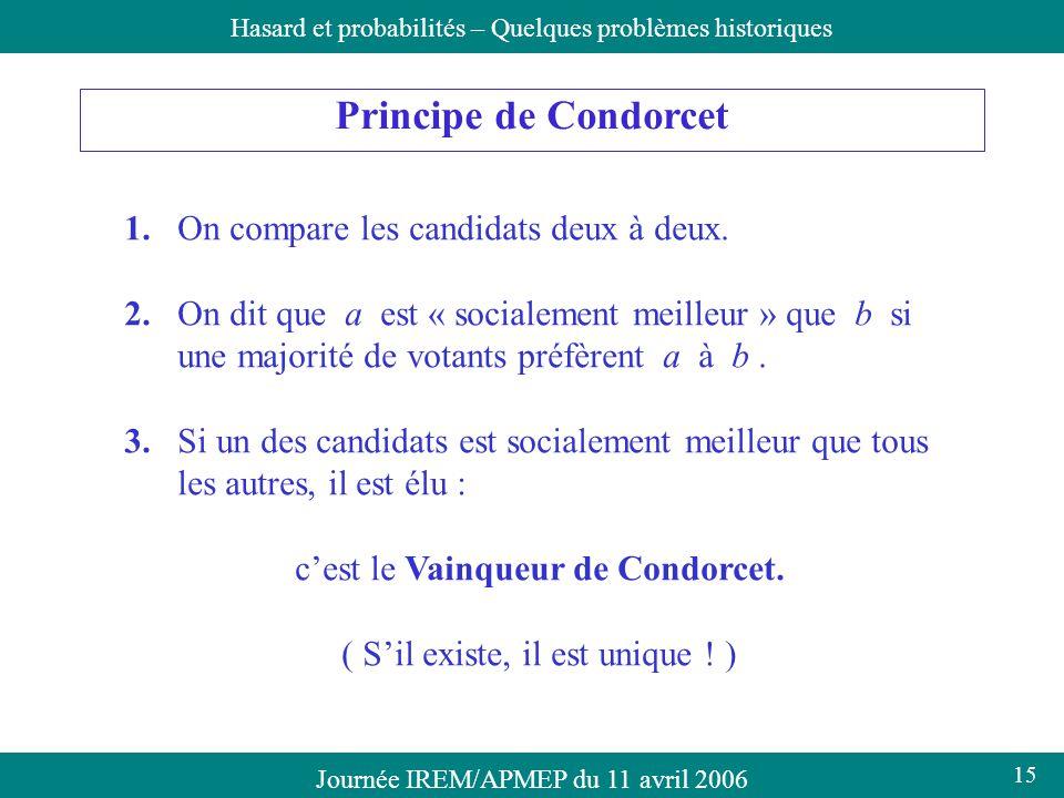Journée IREM/APMEP du 11 avril 2006Hasard et probabilités – Quelques problèmes historiques Principe de Condorcet 1. On compare les candidats deux à de