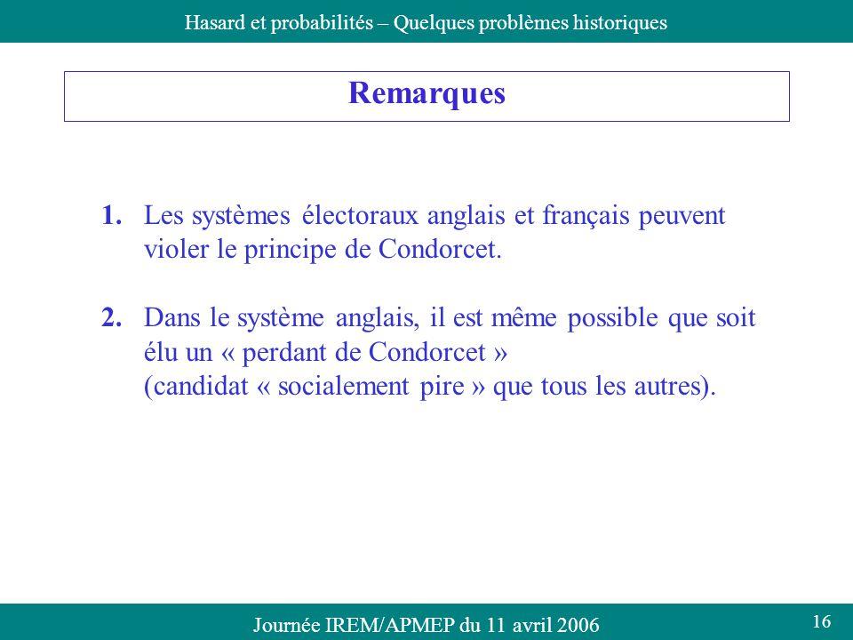 Journée IREM/APMEP du 11 avril 2006Hasard et probabilités – Quelques problèmes historiques Remarques 1. Les systèmes électoraux anglais et français pe