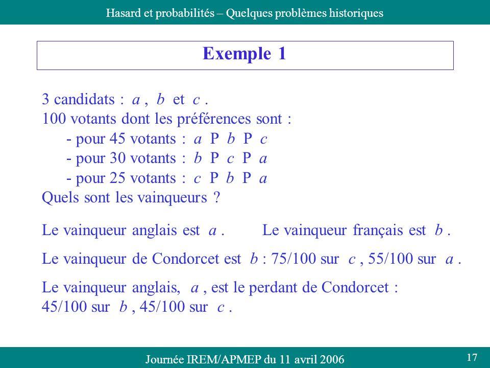 Journée IREM/APMEP du 11 avril 2006Hasard et probabilités – Quelques problèmes historiques Exemple 1 3 candidats : a, b et c. 100 votants dont les pré