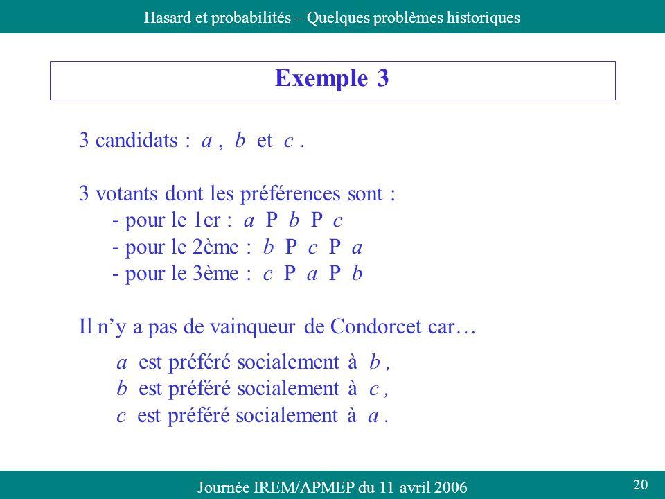 Journée IREM/APMEP du 11 avril 2006Hasard et probabilités – Quelques problèmes historiques Exemple 3 3 candidats : a, b et c. 3 votants dont les préfé