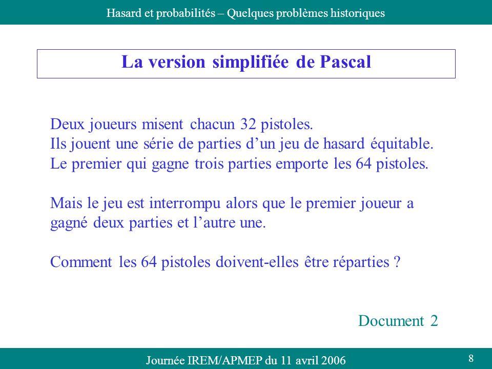 Journée IREM/APMEP du 11 avril 2006Hasard et probabilités – Quelques problèmes historiques La version simplifiée de Pascal Deux joueurs misent chacun