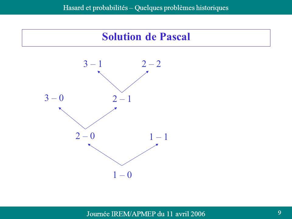 Journée IREM/APMEP du 11 avril 2006Hasard et probabilités – Quelques problèmes historiques Solution de Pascal 3 – 1 2 – 2 2 – 1 3 – 0 2 – 0 1 – 1 1 –